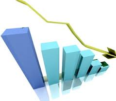 Indicadores de confiança dos consumidores e de clima económico volta a baixar – dezembro 2012