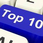 top 10 150x150 Novos Impressos IRS para 2010 Modelo 3