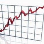 Crescimento da economia portuguesa abrandou